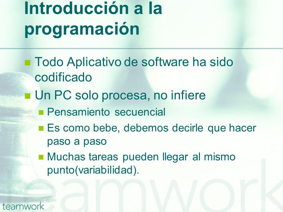 Introducción a la programación Todo Aplicativo de software ha sido codificado Un PC solo procesa, no infiere Pensamiento secuencial Es como bebe, debe