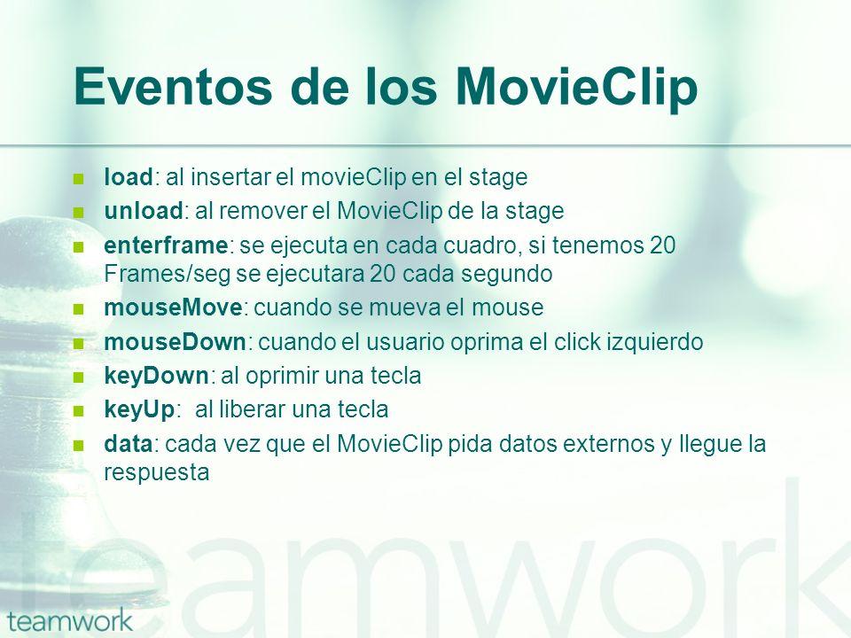 Eventos de los MovieClip load: al insertar el movieClip en el stage unload: al remover el MovieClip de la stage enterframe: se ejecuta en cada cuadro,
