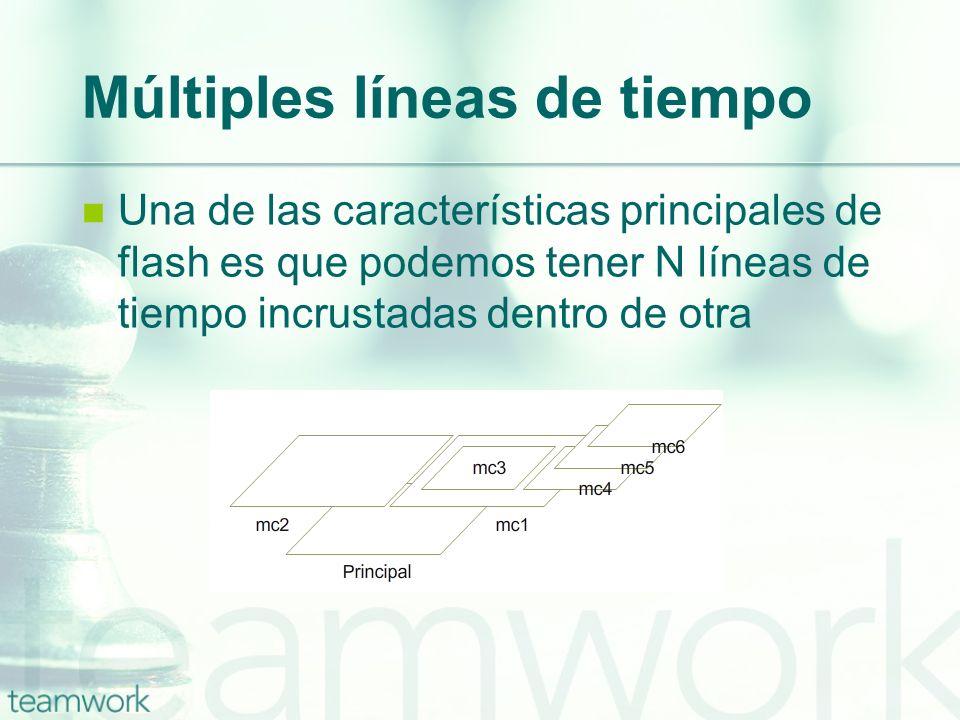Múltiples líneas de tiempo Una de las características principales de flash es que podemos tener N líneas de tiempo incrustadas dentro de otra