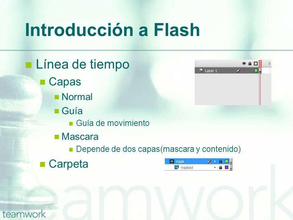 Introducción a Flash Línea de tiempo Capas Normal Guía Guía de movimiento Mascara Depende de dos capas(mascara y contenido) Carpeta