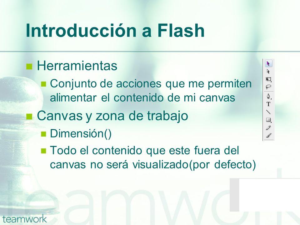 Introducción a Flash Herramientas Conjunto de acciones que me permiten alimentar el contenido de mi canvas Canvas y zona de trabajo Dimensión() Todo e