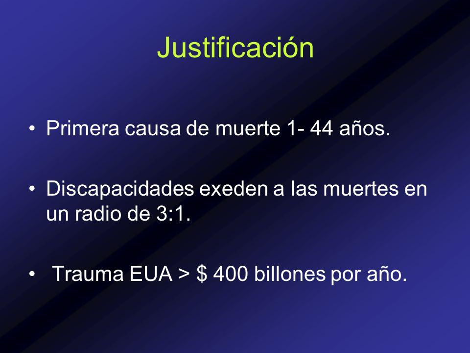 Justificación Primera causa de muerte 1- 44 años. Discapacidades exeden a las muertes en un radio de 3:1. Trauma EUA > $ 400 billones por año.