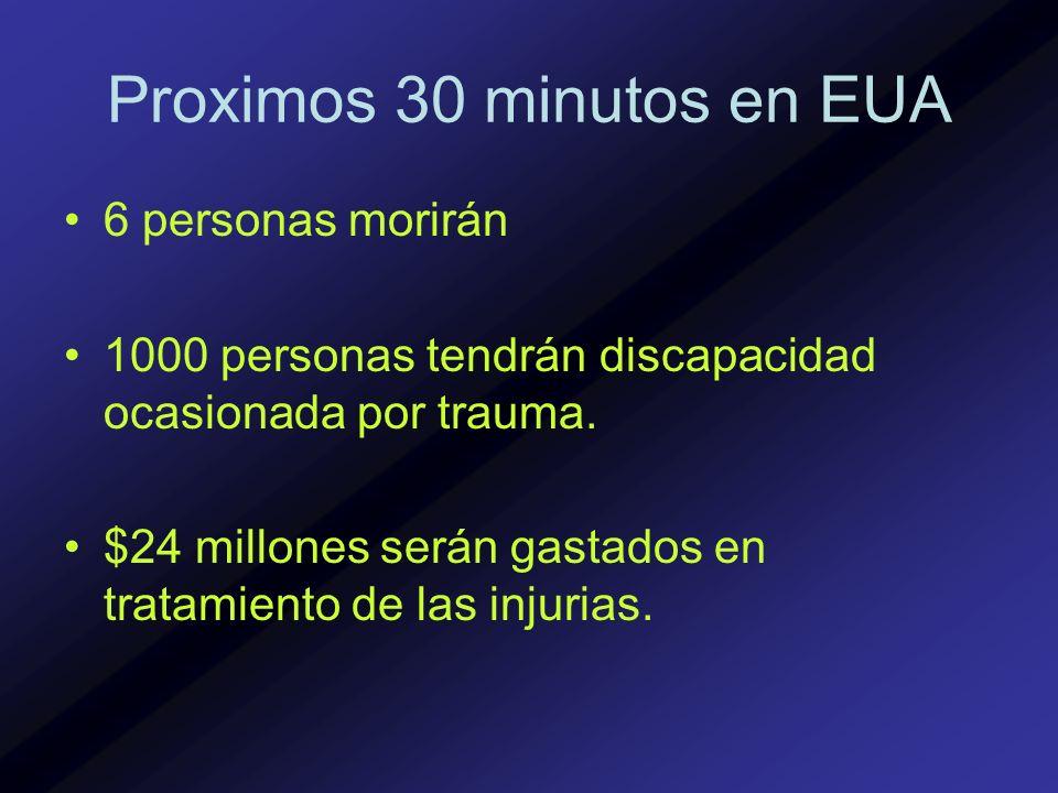 Proximos 30 minutos en EUA 6 personas morirán 1000 personas tendrán discapacidad ocasionada por trauma. $24 millones serán gastados en tratamiento de