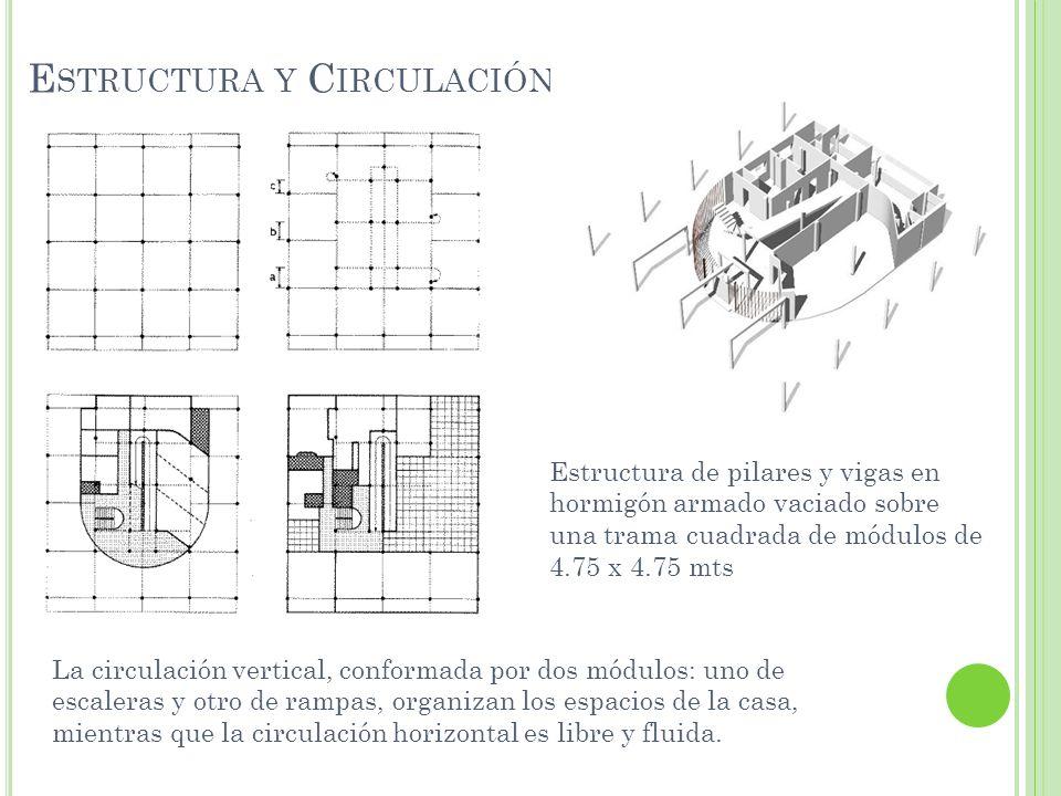 E STRUCTURA Y C IRCULACIÓN Estructura de pilares y vigas en hormigón armado vaciado sobre una trama cuadrada de módulos de 4.75 x 4.75 mts La circulac