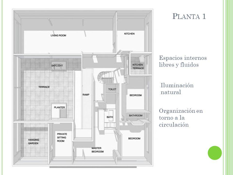 P LANTA 1 Espacios internos libres y fluidos Iluminación natural Organización en torno a la circulación