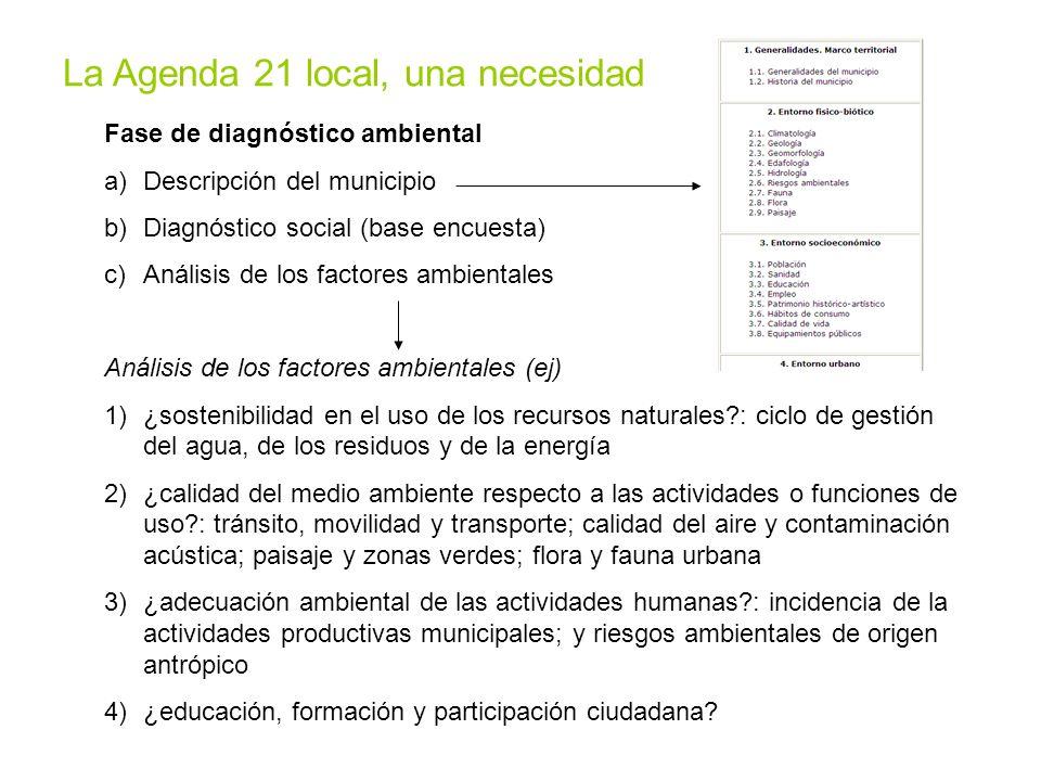 La Agenda 21 local, una necesidad Fase de diagnóstico ambiental a)Descripción del municipio b)Diagnóstico social (base encuesta) c)Análisis de los fac