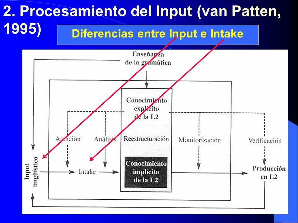2. Procesamiento del Input (van Patten, 1995) Adquisición Aprendizaje Diferencias entre Input e Intake