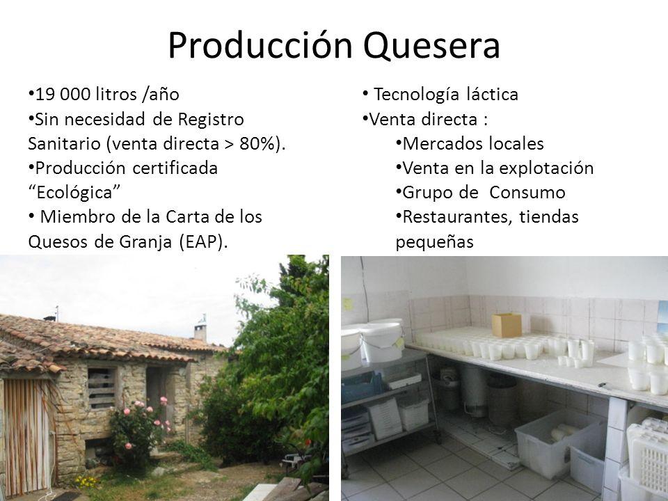 Producción Quesera 19 000 litros /año Sin necesidad de Registro Sanitario (venta directa > 80%). Producción certificada Ecológica Miembro de la Carta
