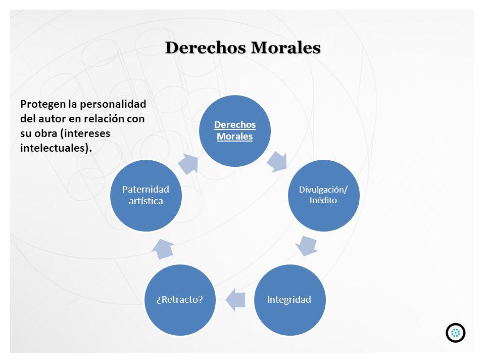 Derechos Morales Divulgación/ Inédito Integridad¿Retracto? Paternidad artística Protegen la personalidad del autor en relación con su obra (intereses