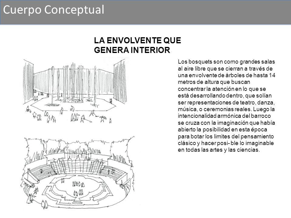 Cuerpo Conceptual Los bosquets son como grandes salas al aire libre que se cierran a través de una envolvente de árboles de hasta 14 metros de altura