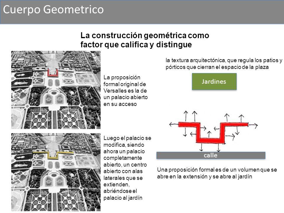 Cuerpo Geometrico la textura arquitectónica, que regula los patios y pórticos que cierran el espacio de la plaza La construcción geométrica como facto