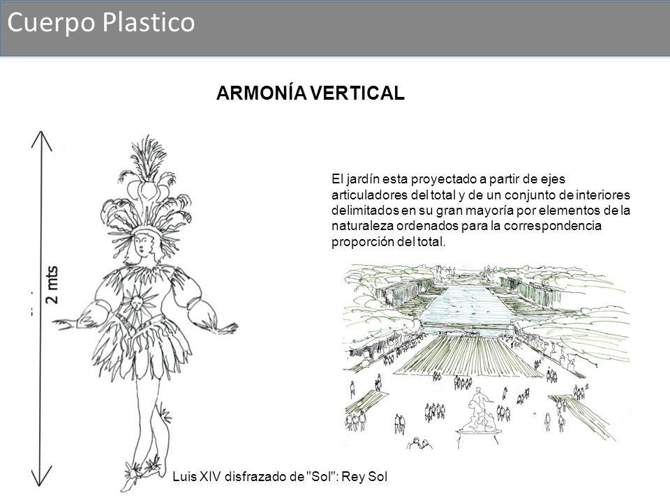 Cuerpo Plastico El jardín esta proyectado a partir de ejes articuladores del total y de un conjunto de interiores delimitados en su gran mayoría por e