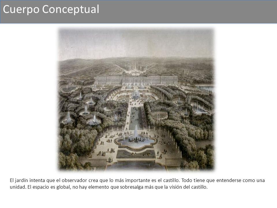 Cuerpo Conceptual El jardín intenta que el observador crea que lo más importante es el castillo. Todo tiene que entenderse como una unidad. El espacio
