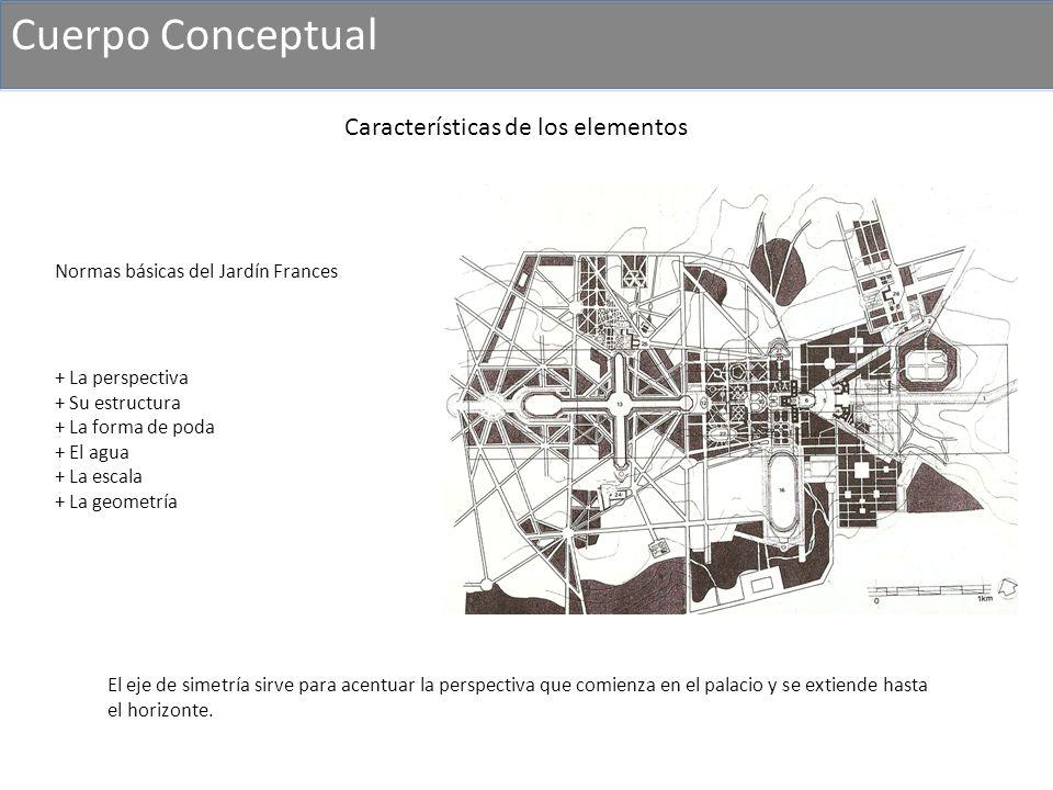 Cuerpo Conceptual Características de los elementos El eje de simetría sirve para acentuar la perspectiva que comienza en el palacio y se extiende hast