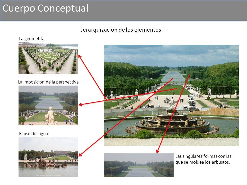 Cuerpo Conceptual Jerarquización de los elementos Las singulares formas con las que se moldea los arbustos. La geometría La imposición de la perspecti