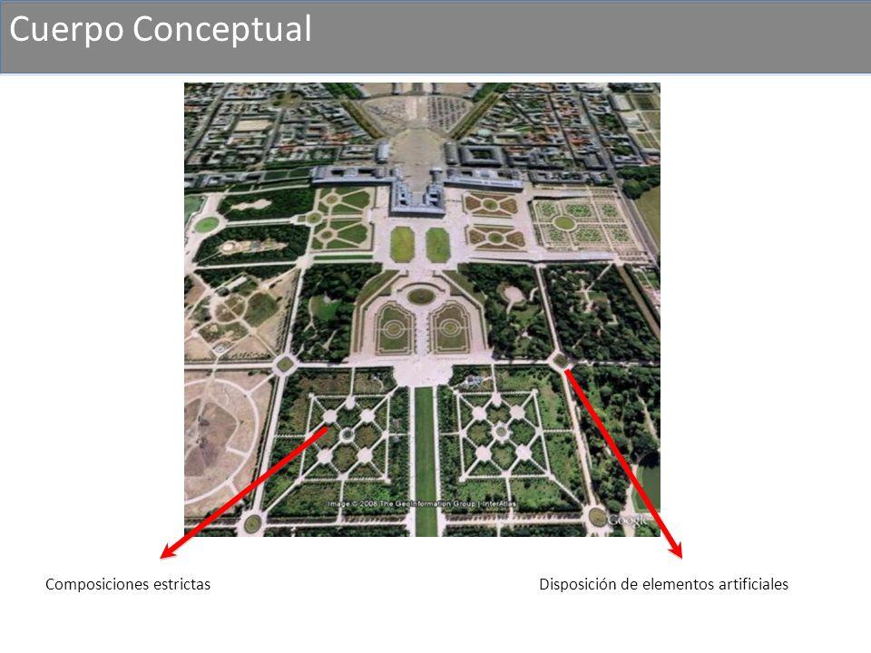 Cuerpo Conceptual Composiciones estrictasDisposición de elementos artificiales