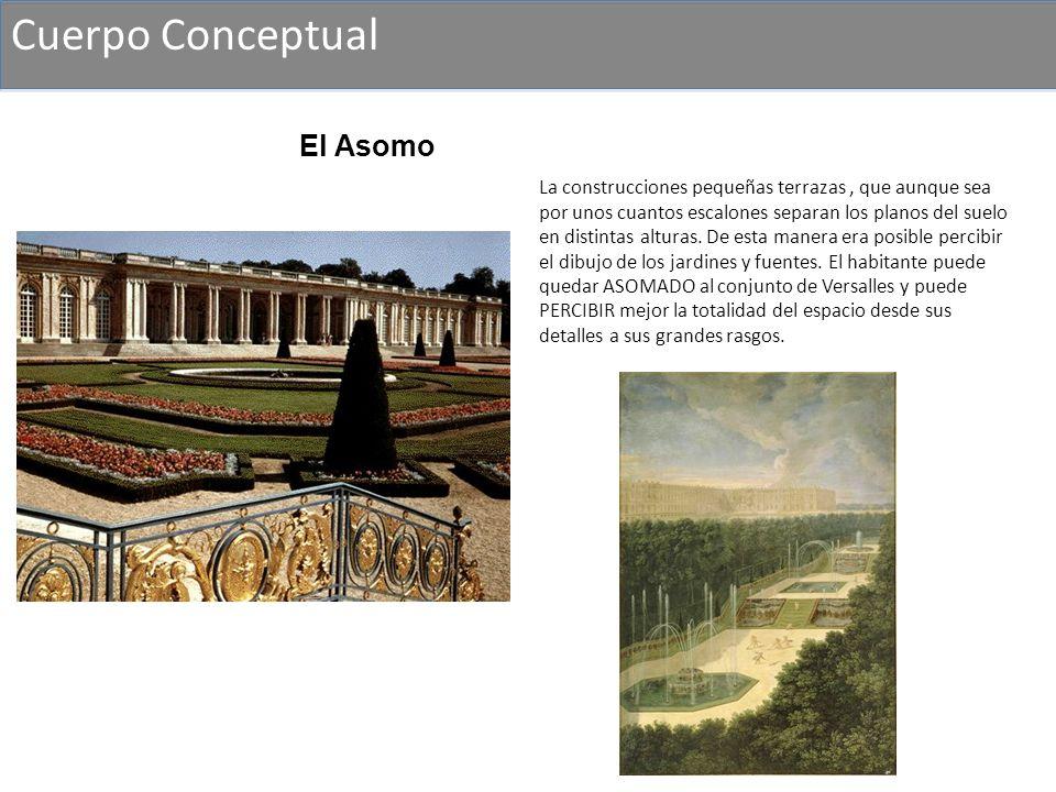 Cuerpo Conceptual La construcciones pequeñas terrazas, que aunque sea por unos cuantos escalones separan los planos del suelo en distintas alturas. De