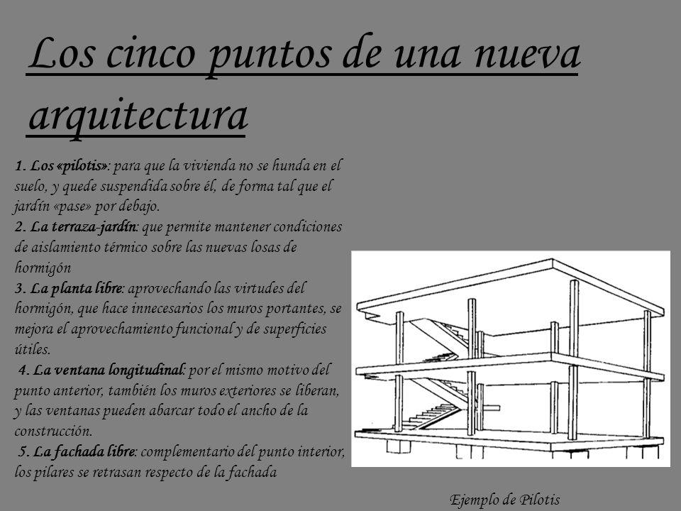 Los cinco puntos de una nueva arquitectura Ejemplo de Pilotis 1. Los «pilotis»: para que la vivienda no se hunda en el suelo, y quede suspendida sobre