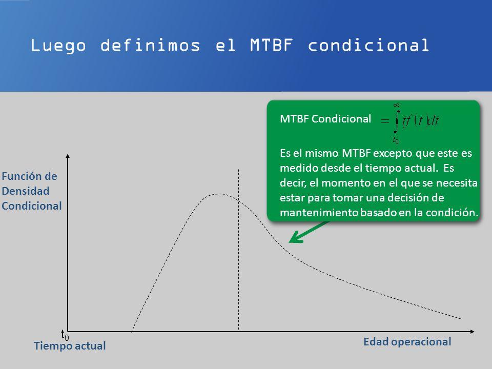Luego definimos el MTBF condicional t0t0 Edad operacional Tiempo actual Función de Densidad Condicional Es el mismo MTBF excepto que este es medido de