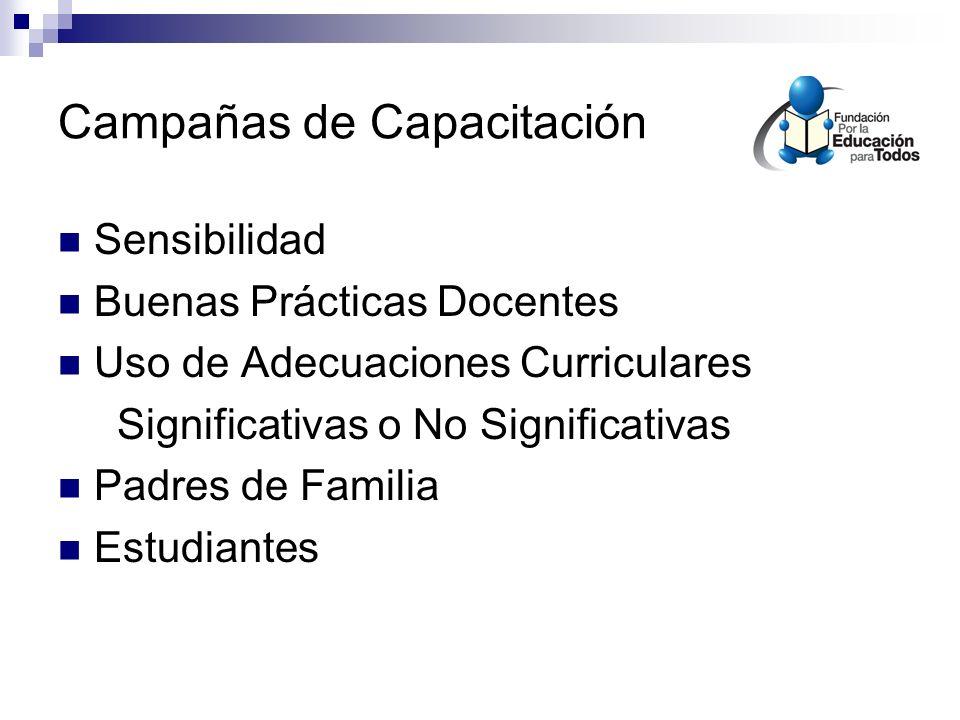 Campañas de Capacitación Sensibilidad Buenas Prácticas Docentes Uso de Adecuaciones Curriculares Significativas o No Significativas Padres de Familia Estudiantes