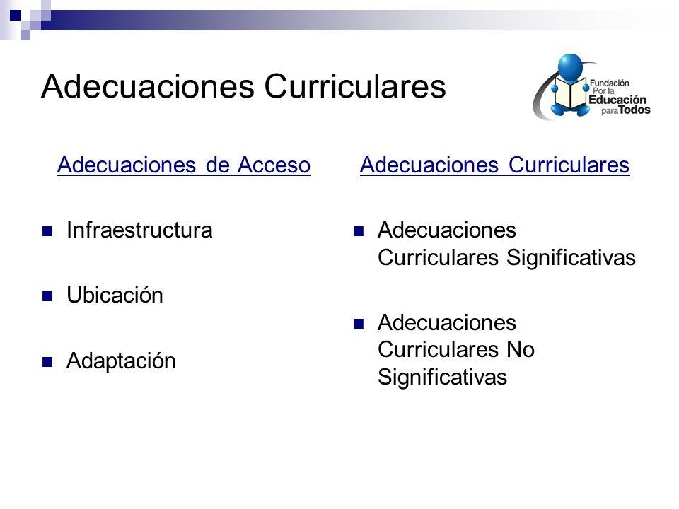 Adecuaciones Curriculares Adecuaciones de Acceso Infraestructura Ubicación Adaptación Adecuaciones Curriculares Adecuaciones Curriculares Significativas Adecuaciones Curriculares No Significativas