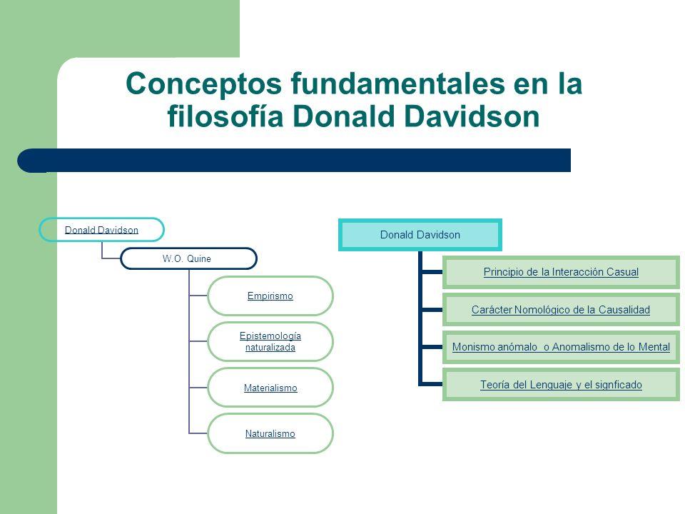 Conceptos fundamentales en la filosofía Donald Davidson Donald Davidson W.O. Quine Empirismo Epistemología naturalizada Materialismo Naturalismo Donal