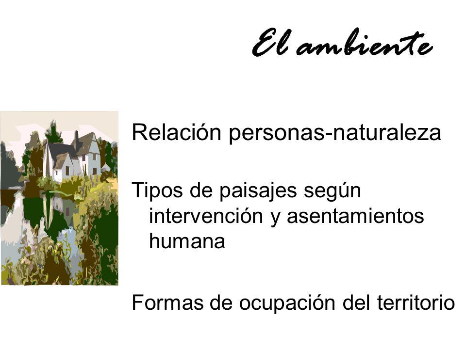 El ambiente Relación personas-naturaleza Tipos de paisajes según intervención y asentamientos humana Formas de ocupación del territorio