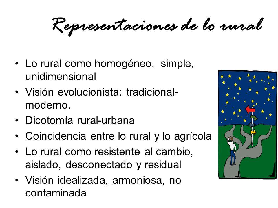 Representaciones de lo rural Lo rural como homogéneo, simple, unidimensional Visión evolucionista: tradicional- moderno. Dicotomía rural-urbana Coinci