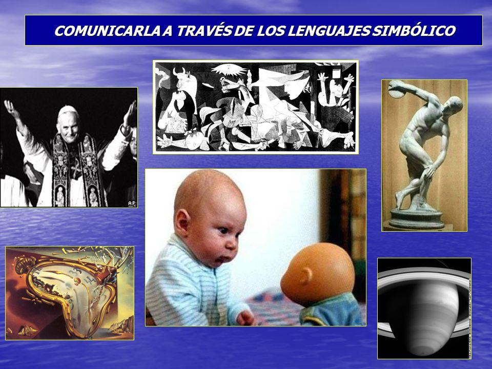 COMUNICARLA A TRAVÉS DE LOS LENGUAJES SIMBÓLICO