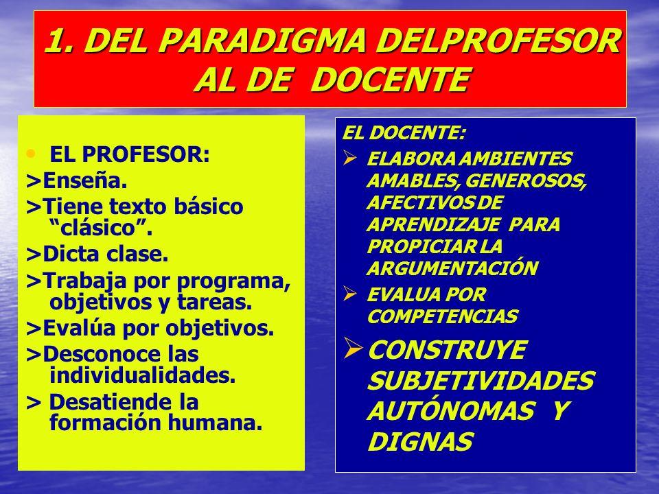 1. DEL PARADIGMA DELPROFESOR AL DE DOCENTE EL DOCENTE: ELABORA AMBIENTES AMABLES, GENEROSOS, AFECTIVOS DE APRENDIZAJE PARA PROPICIAR LA ARGUMENTACIÓN
