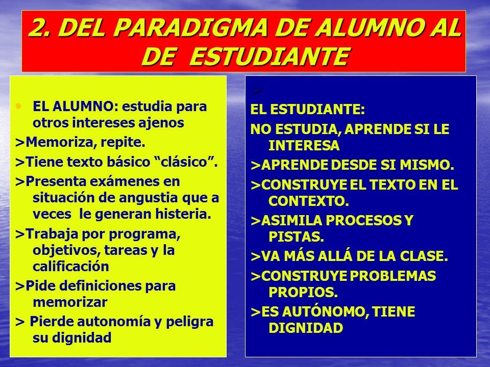 2. DEL PARADIGMA DE ALUMNO AL DE ESTUDIANTE > EL ESTUDIANTE: NO ESTUDIA, APRENDE SI LE INTERESA >APRENDE DESDE SI MISMO. >CONSTRUYE EL TEXTO EN EL CON