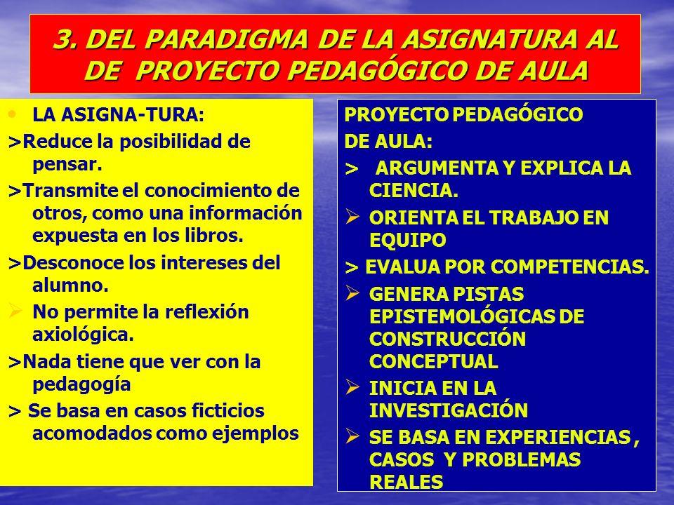 3. DEL PARADIGMA DE LA ASIGNATURA AL DE PROYECTO PEDAGÓGICO DE AULA PROYECTO PEDAGÓGICO DE AULA: > ARGUMENTA Y EXPLICA LA CIENCIA. ORIENTA EL TRABAJO