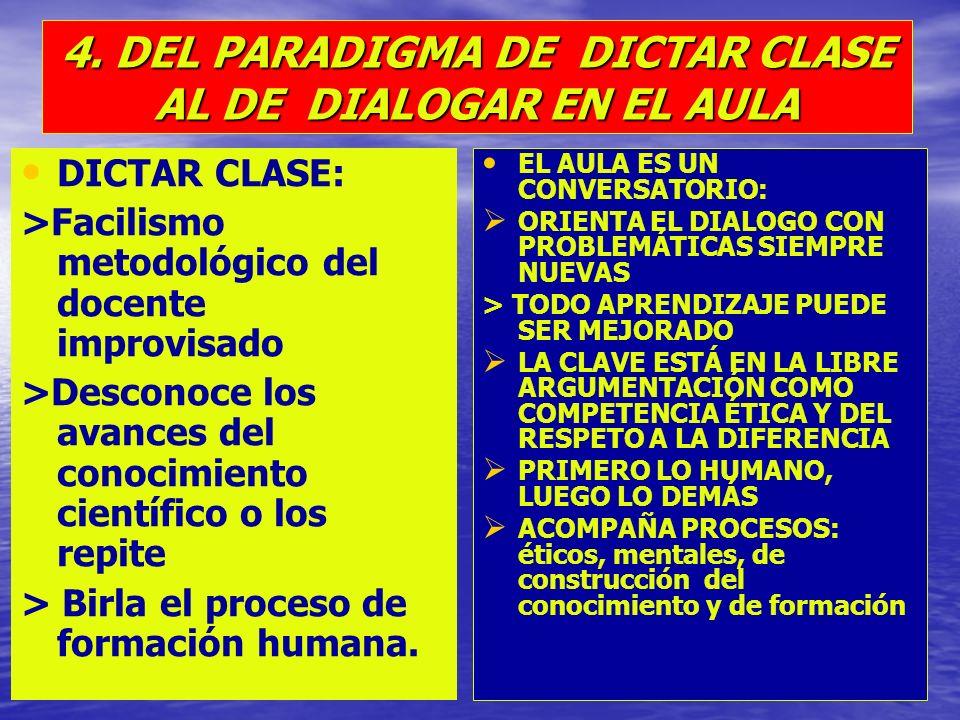 4. DEL PARADIGMA DE DICTAR CLASE AL DE DIALOGAR EN EL AULA EL AULA ES UN CONVERSATORIO: ORIENTA EL DIALOGO CON PROBLEMÁTICAS SIEMPRE NUEVAS > TODO APR