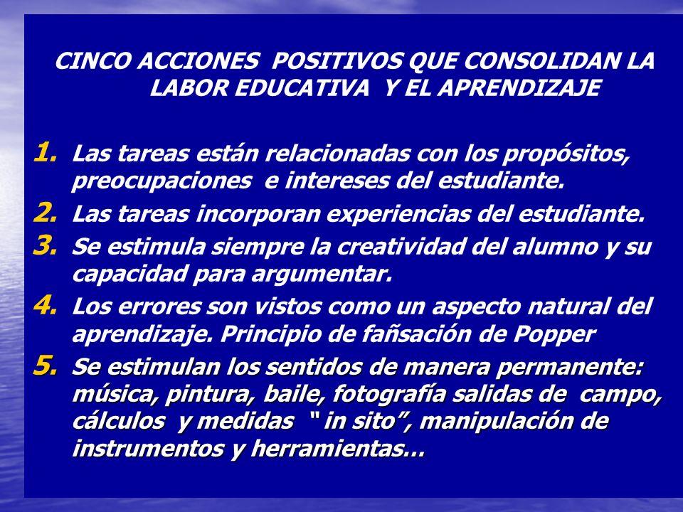 CINCO ACCIONES POSITIVOS QUE CONSOLIDAN LA LABOR EDUCATIVA Y EL APRENDIZAJE 1. 1. Las tareas están relacionadas con los propósitos, preocupaciones e i