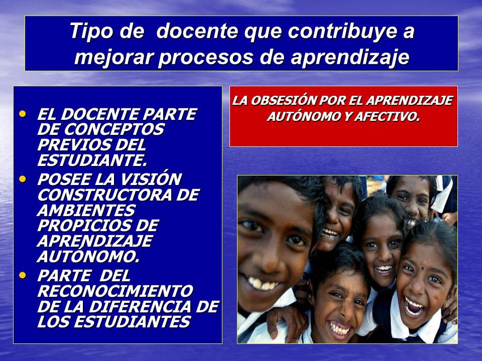 Tipo de docente que contribuye a mejorar procesos de aprendizaje EL DOCENTE PARTE DE CONCEPTOS PREVIOS DEL ESTUDIANTE. EL DOCENTE PARTE DE CONCEPTOS P