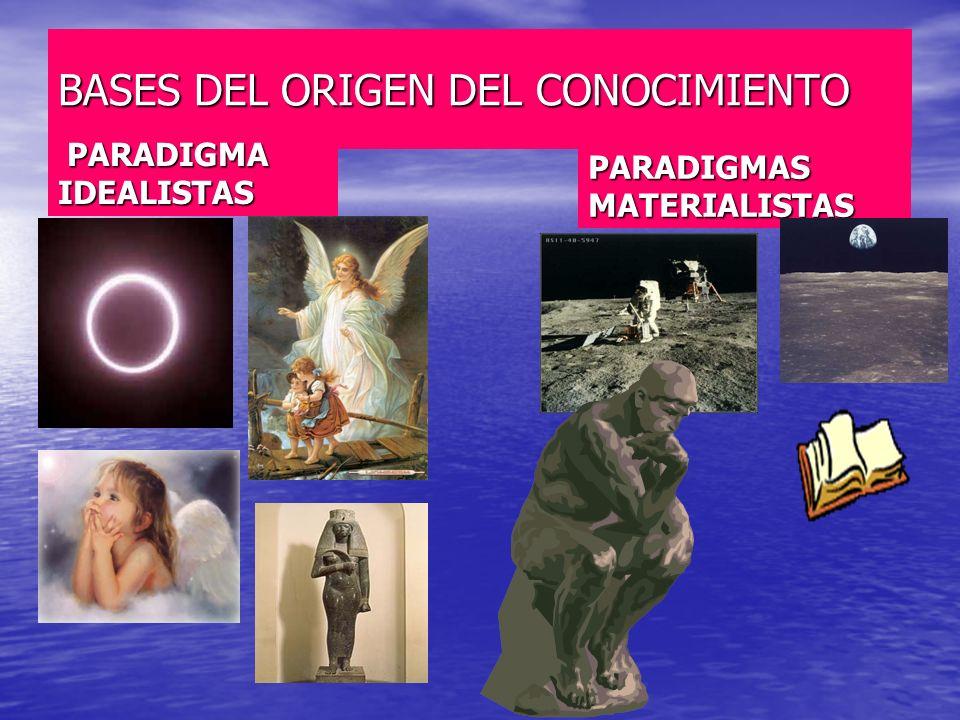 BASES DEL ORIGEN DEL CONOCIMIENTO PARADIGMA IDEALISTAS PARADIGMA IDEALISTAS PARADIGMAS MATERIALISTAS