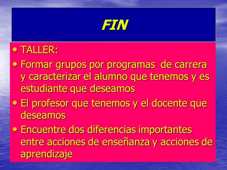FIN TALLER: TALLER: Formar grupos por programas de carrera y caracterizar el alumno que tenemos y es estudiante que deseamos Formar grupos por program