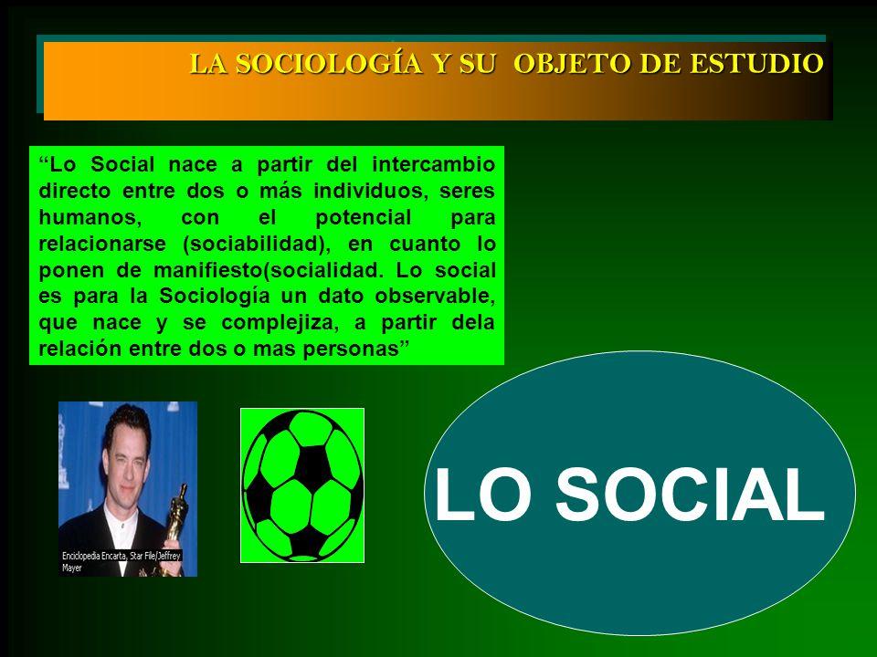LA SOCIOLOGÍA Y SU OBJETO DE ESTUDIO Lo Social nace a partir del intercambio directo entre dos o más individuos, seres humanos, con el potencial para