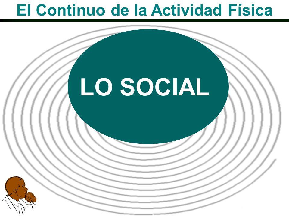 HOMBRE/SER HOMBRE/ HOMBRE HOMBRE/HOMBRES INSTITUCIÓN INSTITUCIÓN/INSTITUCIONES SISTEMA/SISTEMAS El Continuo de la Actividad Física LO SOCIAL