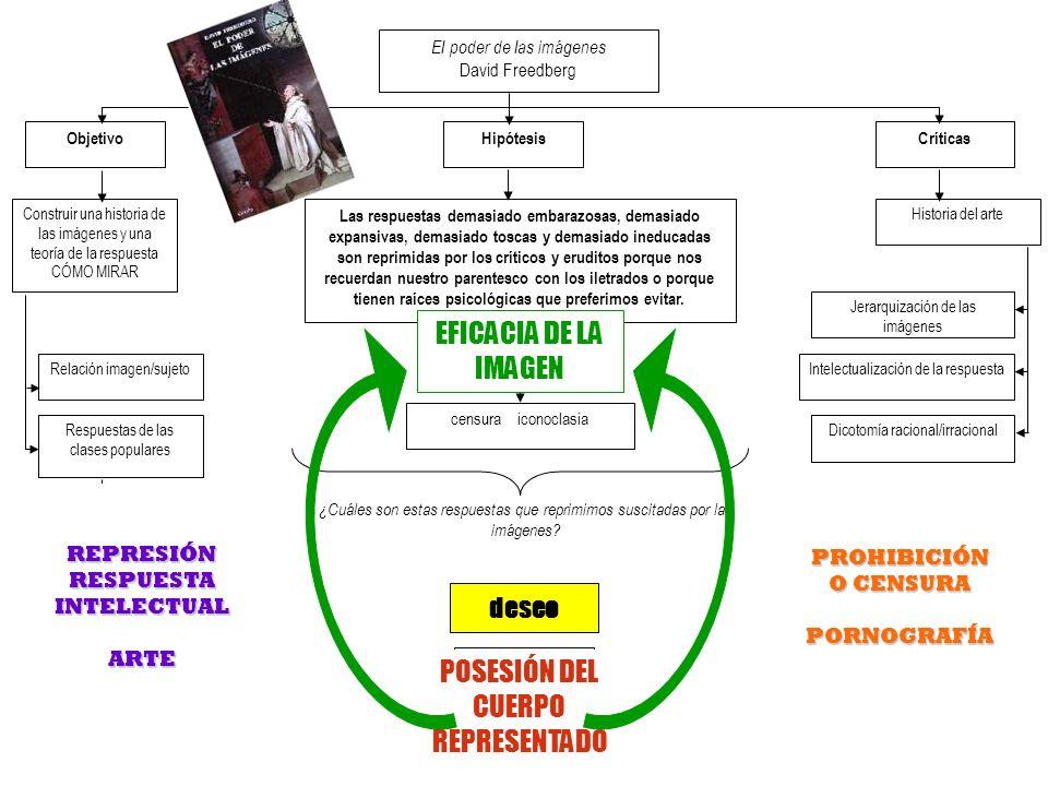 El poder de las imágenes David Freedberg Objetivo Construir una historia de las imágenes y una teoría de la respuesta CÓMO MIRAR Relación imagen/sujet