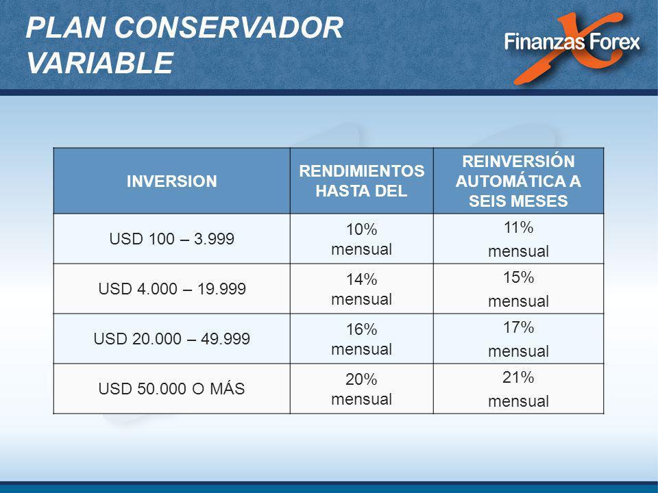 INVERSION RENDIMIENTOS HASTA DEL REINVERSIÓN AUTOMÁTICA A SEIS MESES USD 100 – 3.999 10% mensual 11% mensual USD 4.000 – 19.999 14% mensual 15% mensua