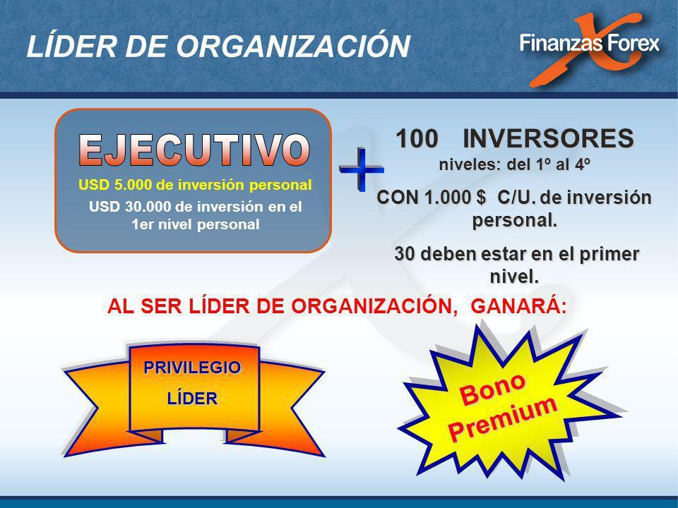 100 INVERSORES niveles: del 1º al 4º CON 1.000 $ C/U. de inversión personal. 30 deben estar en el primer nivel. 30 deben estar en el primer nivel. AL