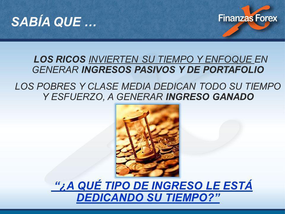 SABÍA QUE … LOS RICOS INVIERTEN SU TIEMPO Y ENFOQUE EN GENERAR INGRESOS PASIVOS Y DE PORTAFOLIO LOS POBRES Y CLASE MEDIA DEDICAN TODO SU TIEMPO Y ESFU