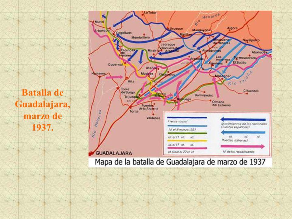 Batalla de Guadalajara, marzo de 1937.