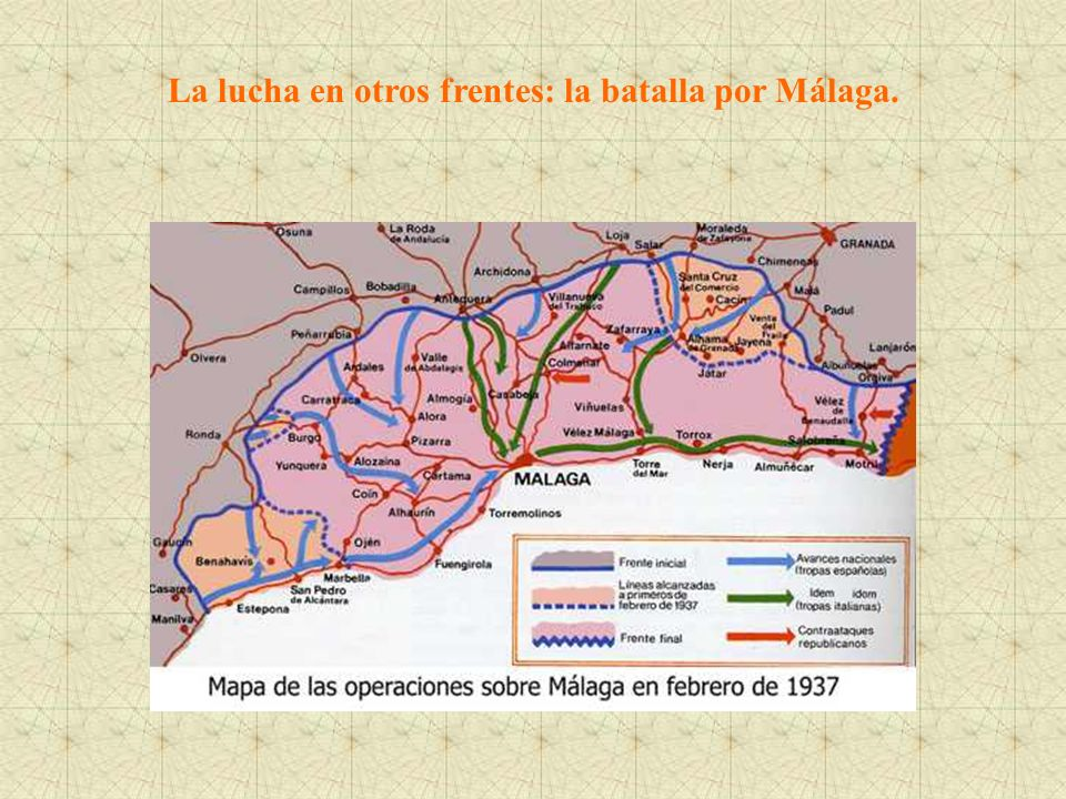La lucha en otros frentes: la batalla por Málaga.