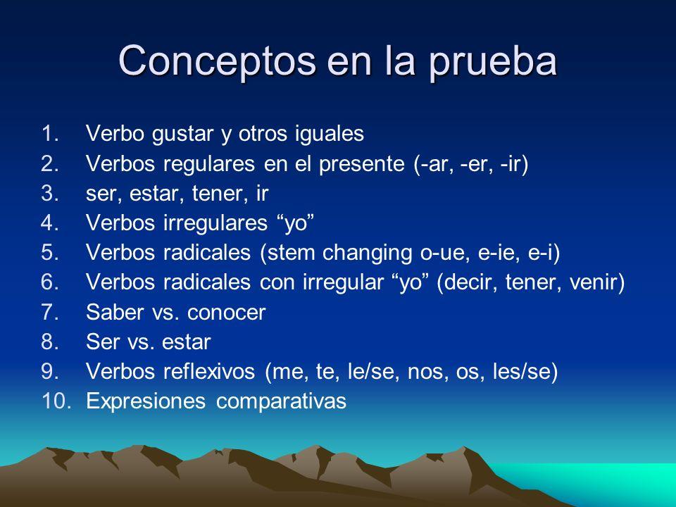 Conceptos en la prueba 1.Verbo gustar y otros iguales 2.Verbos regulares en el presente (-ar, -er, -ir) 3.ser, estar, tener, ir 4.Verbos irregulares y