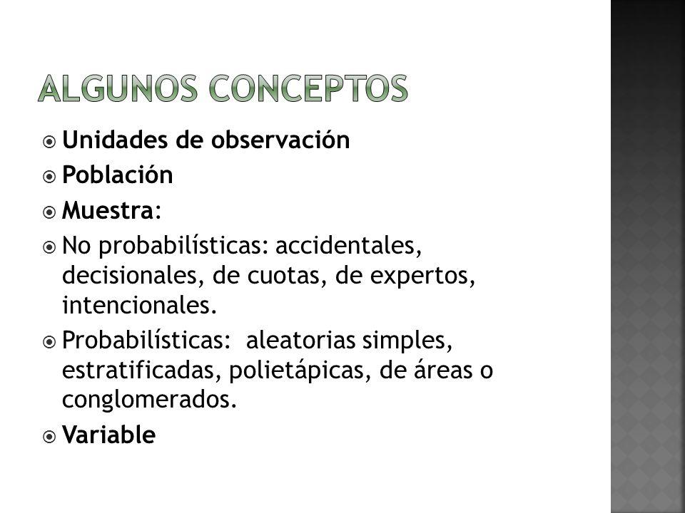 Unidades de observación Población Muestra: No probabilísticas: accidentales, decisionales, de cuotas, de expertos, intencionales.