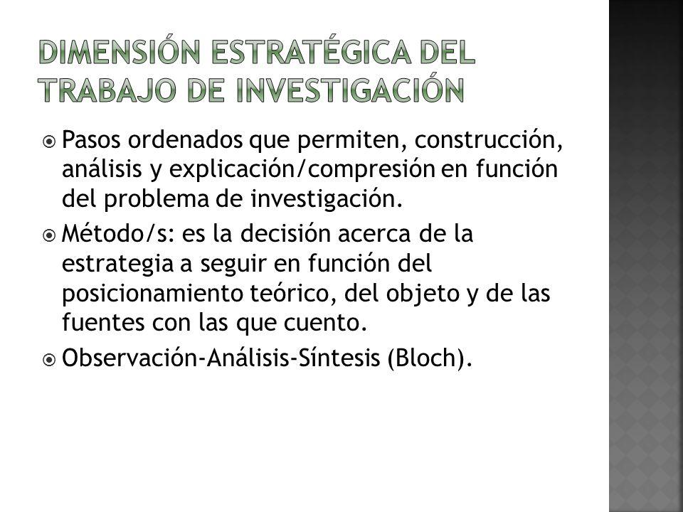 Pasos ordenados que permiten, construcción, análisis y explicación/compresión en función del problema de investigación.