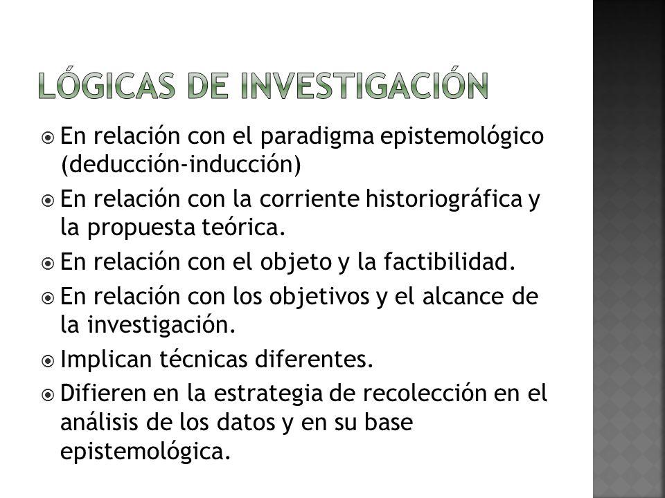 En relación con el paradigma epistemológico (deducción-inducción) En relación con la corriente historiográfica y la propuesta teórica.
