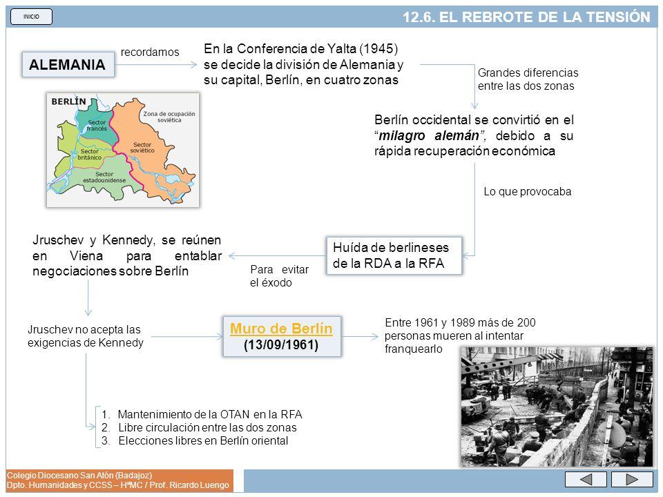 Colegio Diocesano San Atón (Badajoz) Dpto. Humanidades y CCSS – HªMC / Prof. Ricardo Luengo INICIO 12.6. EL REBROTE DE LA TENSIÓN ALEMANIA En la Confe